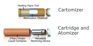 cartomizer vs cartridges digram